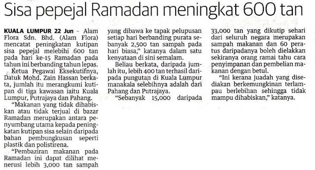 Program Imarah ramadan - Alam Flora