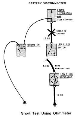repairmanuals: BMW 325e318i 1985 Electrical Troubleshooting Manual