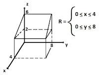 exemplo integral dupla 1