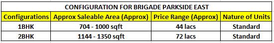 Brigade Parkside East Configuration
