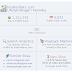 Ranking Alexa Kisahsidairy.com 8.4.2017