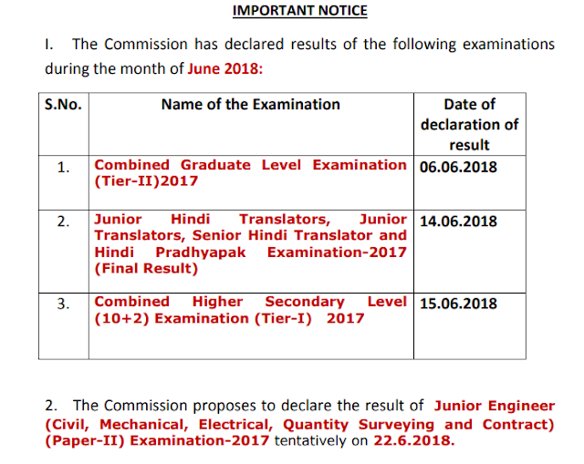 SSC-Result-Notice