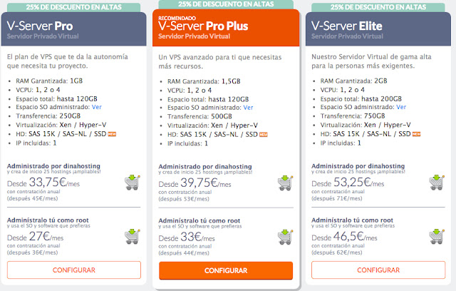 servidores-vps-de-calidad-dinahosting