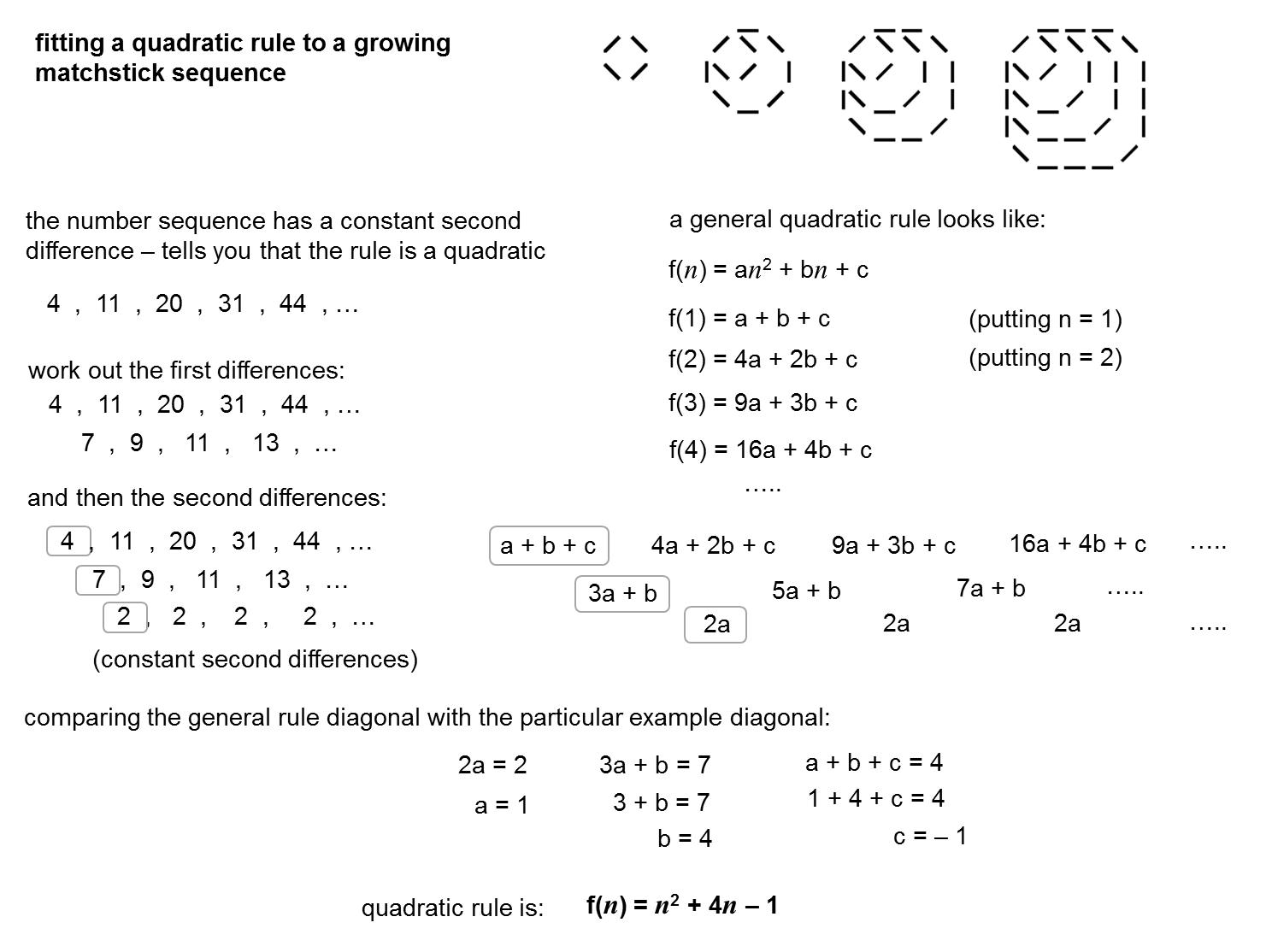 Median Don Steward Mathematics Teaching Quadratic