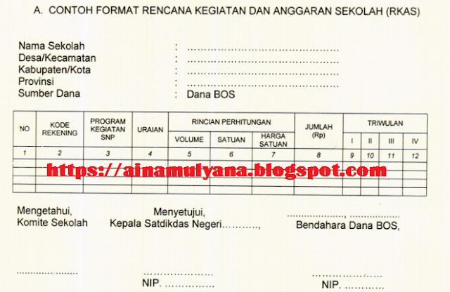 Juknis BOS Tahun 2019/2020 untuk SD SMP SMA SMK SLB – Contoh RKAS