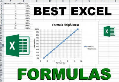 Essential Microsoft Excel Formulas and Functions Cheat Sheet Full Detail
