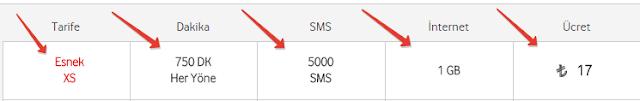 Vodafone  750K - 5000 SMS - 1 GB İnternet Kampanyası