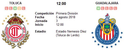 Toluca vs Chivas de Guadalajara en VIVO