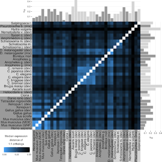 bioCS: Creating composite figures with ggplot for reproducible research