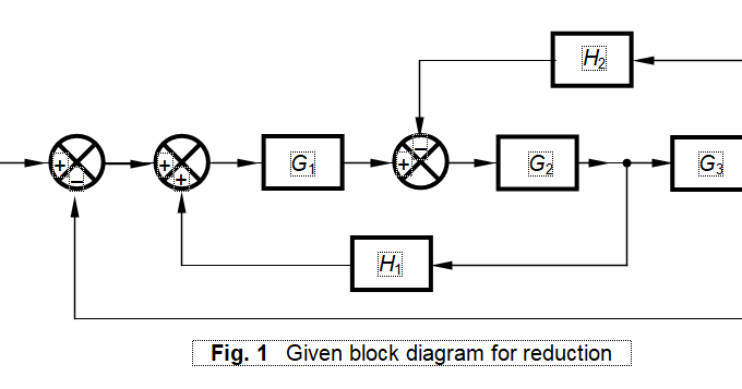 RANDOM ELECTRONIC IDEAS: BLOCK DIAGRAM REDUCTION IN