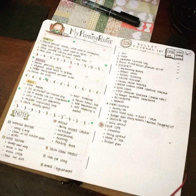 bullet journal rapid logging ideas
