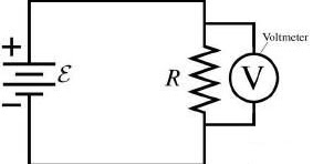 Tech & Fun: Connecting Voltmeter, Ammeter and Wattmeter in
