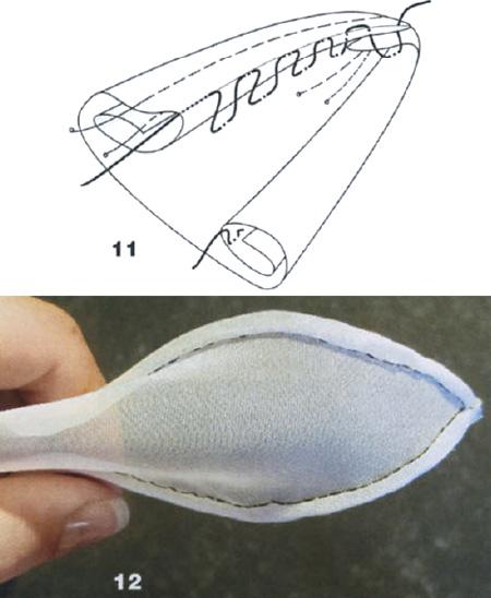 Спирали из лент для украшения одежды