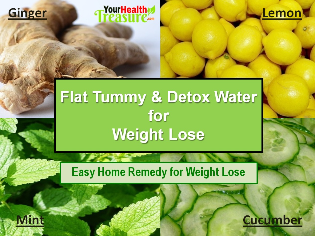 Best All Natural Way To Lose Weight