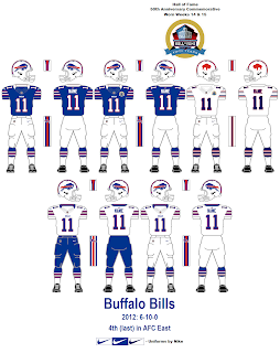 Bills,bills de buffalo,buffalo bills,buffalo bills news,buffalo bills official website,buffalo bills website