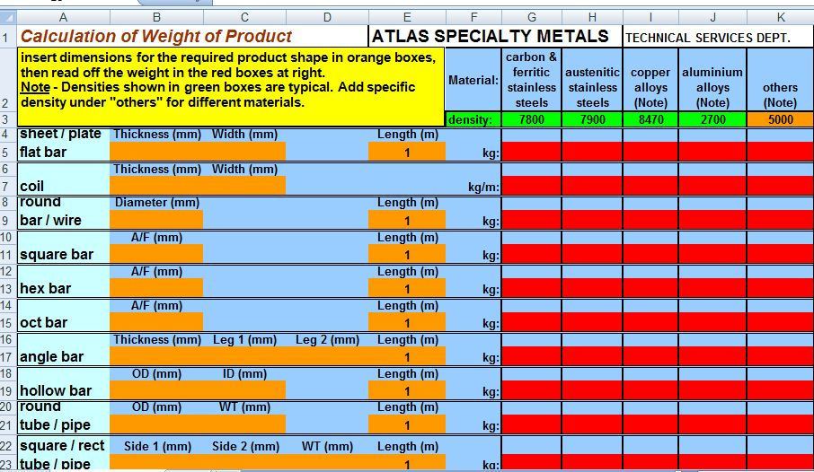 weight calculation for pipes and bars - excel sheet - Civil