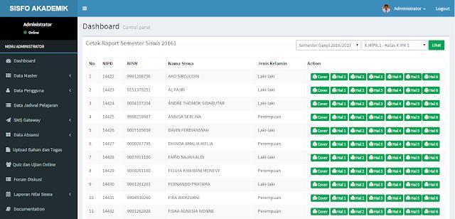 Script Program, PHP, MySQL, Sistem Informasi, Sistem Pakar