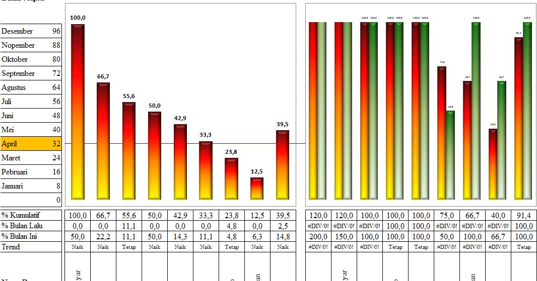 Pemanfaatan Grafik Pws Kia Untuk Menurunkan Angka Kematian