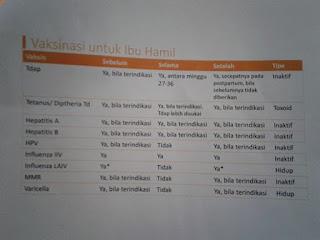 tabel vaksin