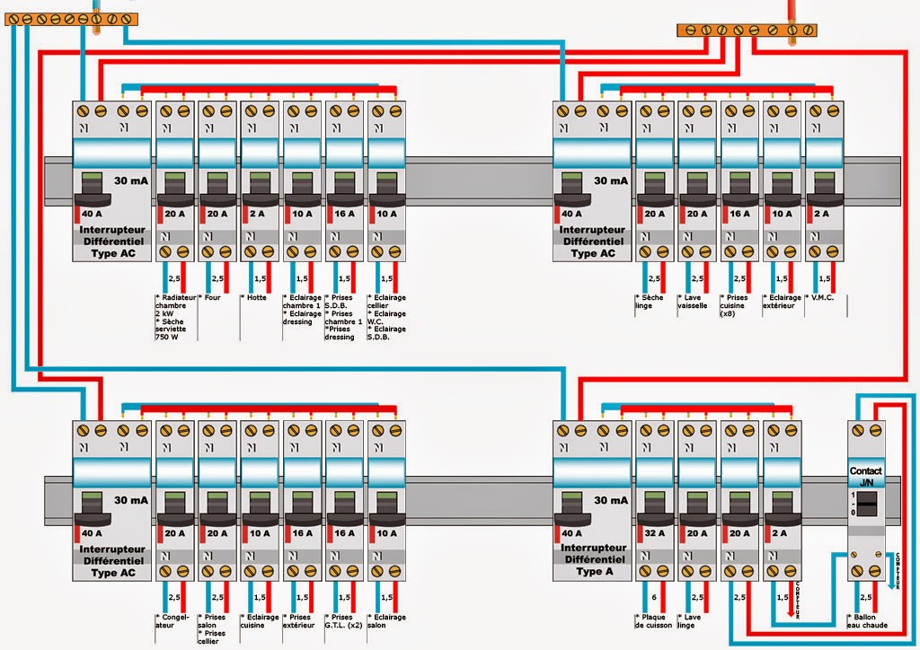 schema raccordement câblage tableau électrique general