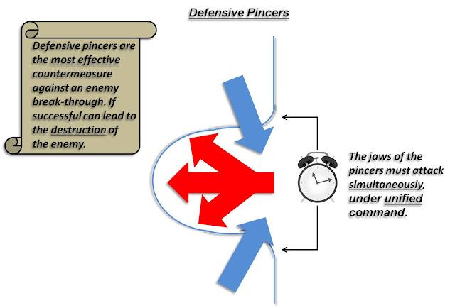 Defensive pincers