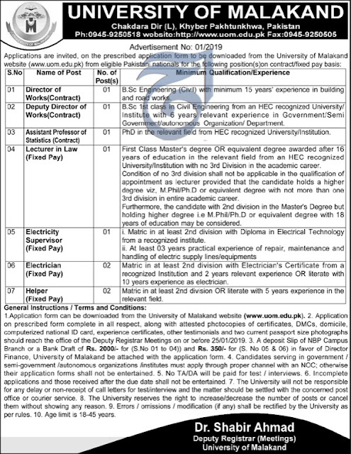 University of Malakand various job vacancies