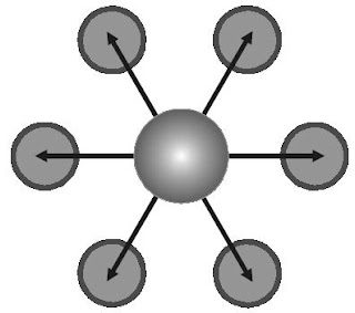 Contoh Gambar Variabel Terikat Dan Bebas Azhary Blogspot Contoh Proposal Skripsi Fakultas Ekonomi Pengertian Kecepatan Reaksi Kimia Rumus Contoh Soal Faktor Tingkat