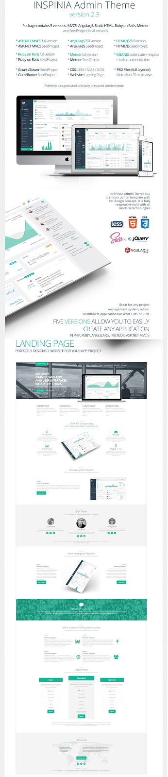 Most Popular Responsive Admin Theme