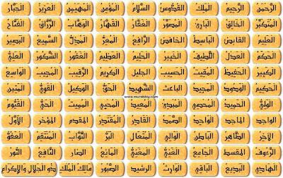 Pengertian Asmaul Husna dan Artinya