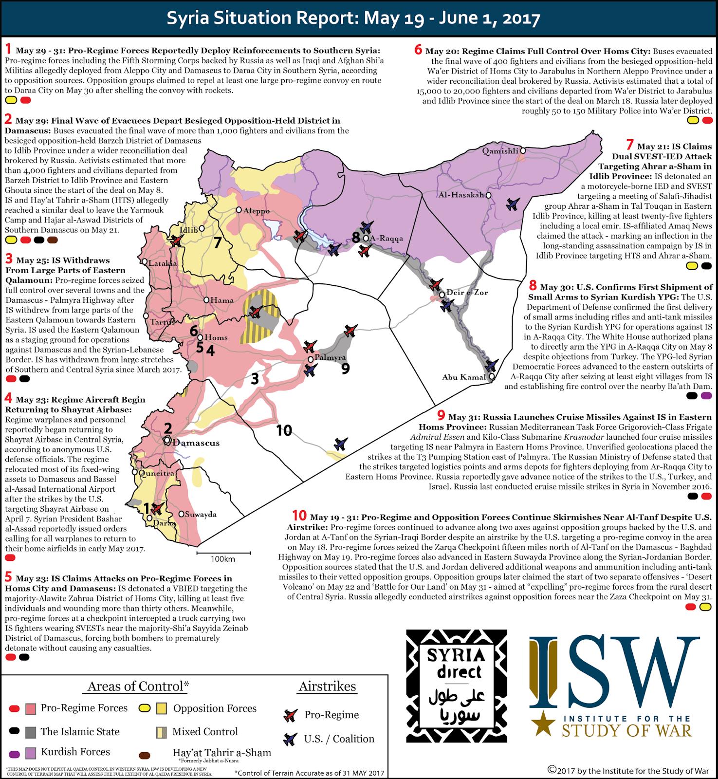 Syria Situation Report: May 19 - June 1, 2017