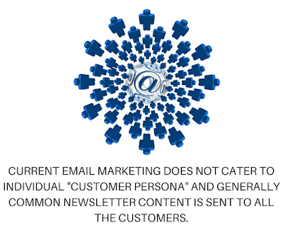 Limitations of email marketing