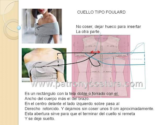 http://www.patronycostura.com/2016/07/cuello-foulard-tema-180.html?spref=fb