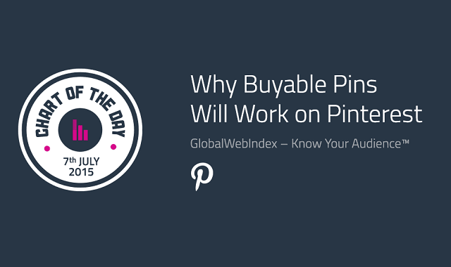 Why Buyable Pins Will Work on Pinterest