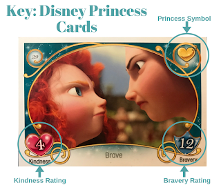 An image of card 29 from Brave showing Merida having a stare off with her Mother. The Princess Symbol, Kindnress Rating and Bravery Rating have been highlighted