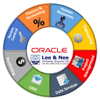 Oracle ERP implementation in India