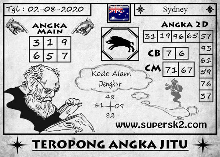 Kode syair Sydney Minggu 2 Agustus 2020 113