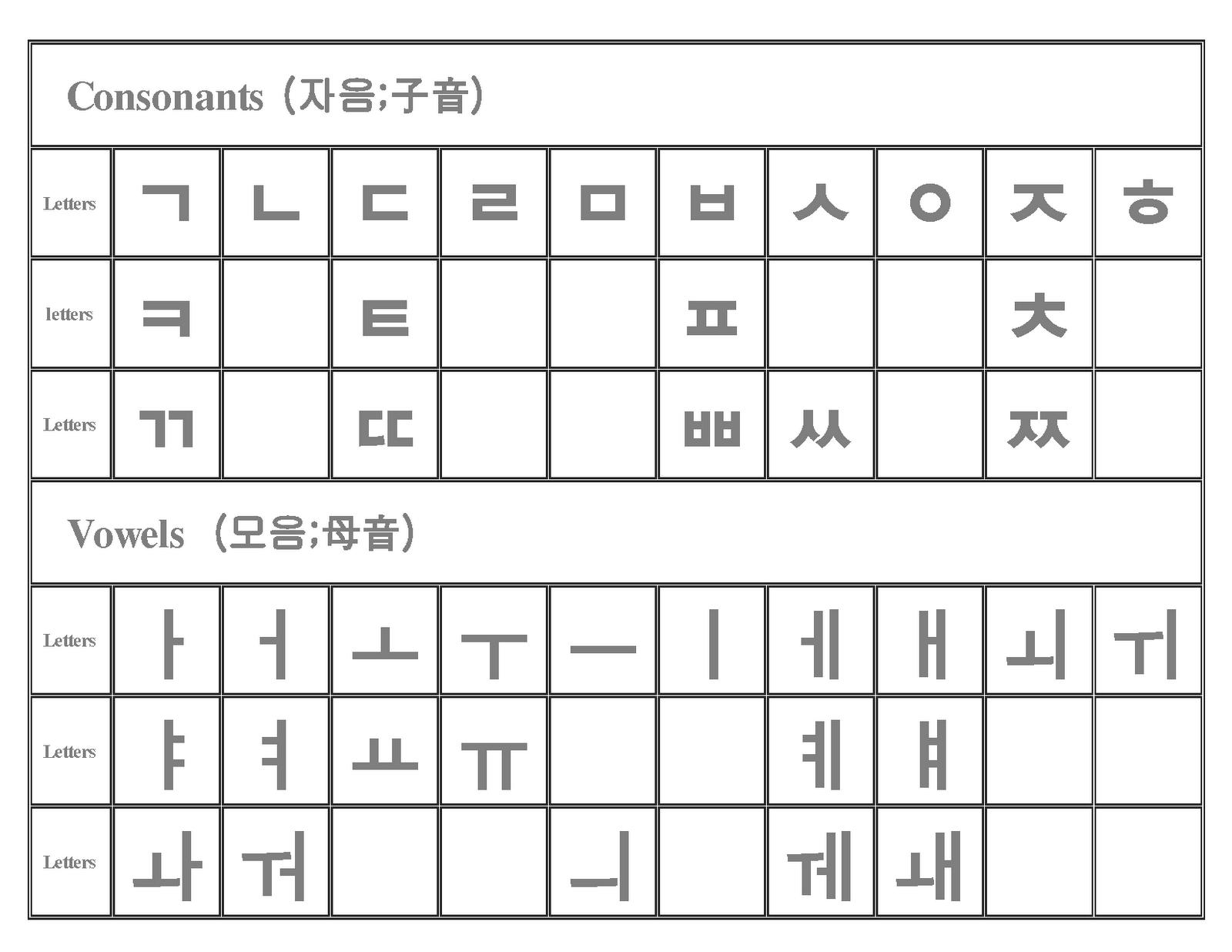 Maru Basic Korean