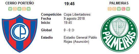 Cerro Porteño vs Palmeiras en VIVO