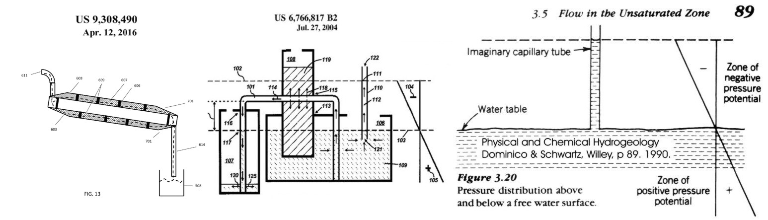 Hidrotecnologia uma nova cincia injetor de resduos orgnicos to be honest i have no idea why this flawed patent us 9308490 is citing mine us pat 6766817 since i provided the core hydrological background for fandeluxe Images