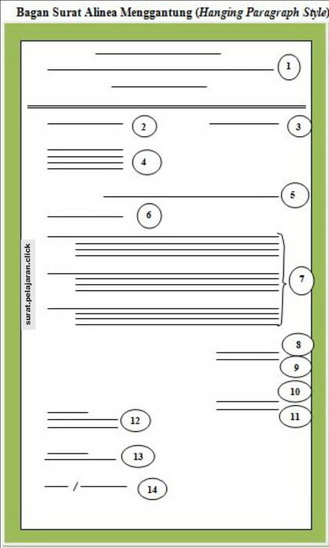 Bentuk Menggantung Hanging Paragraph Style Surat