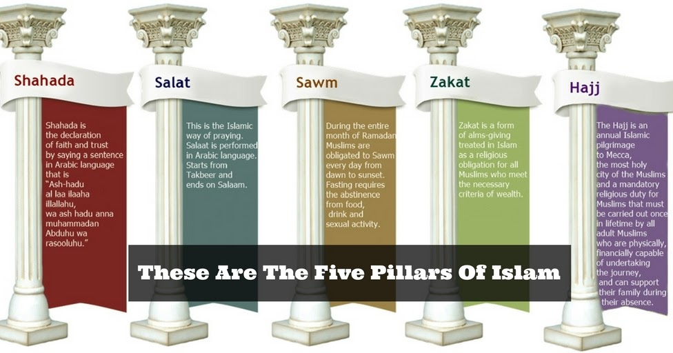Five Pillars of Islam | 976 x 512 jpeg 97kB