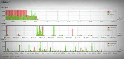 برنامج-BitMeter-OS-لمراقبة-الإنترنت