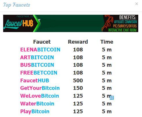 Top bitcoin faucet list - Bitcoin mining to make money