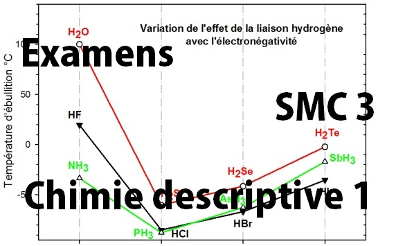 Examens corrigés chimie descriptive 1 SMC Semestre 3 PDF