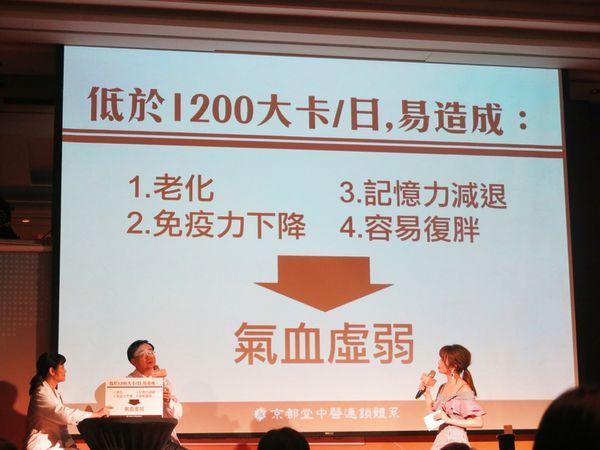 京都堂中醫記者會_五型減重