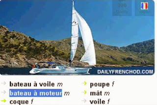 Bateau à voile   المركب الشراعى  بالفرنسية