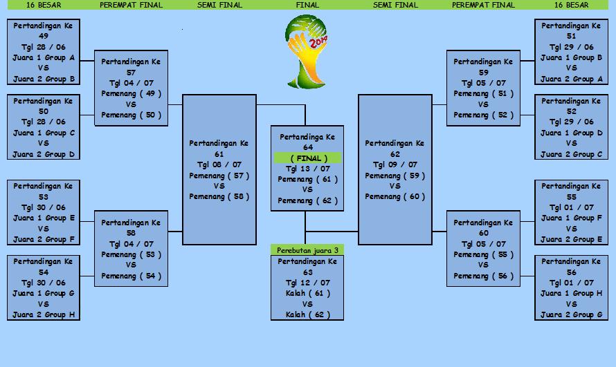 Jadwal Pertandingan Piala Dunia 2014  Jekivita Blog