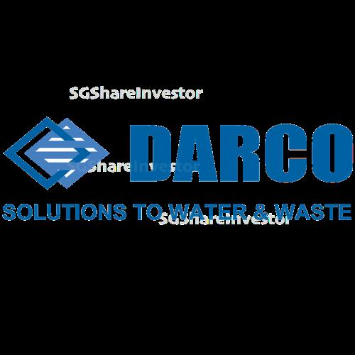 DARCO WATER TECHNOLOGIES LTD (SGX:BLR) @ SGinvestors.io