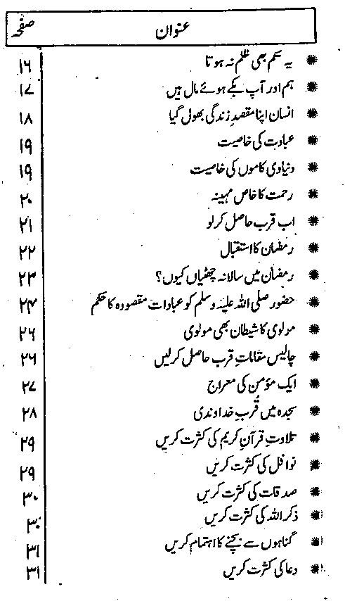 Taqi Usmani books
