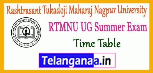RTMNU Rashtrasant Tukadoji Maharaj Nagpur University UG 1st 2nd 3rd year Summer Time Table